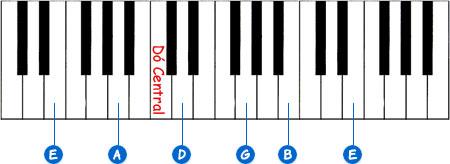 afinar-guitarra-usando-piano