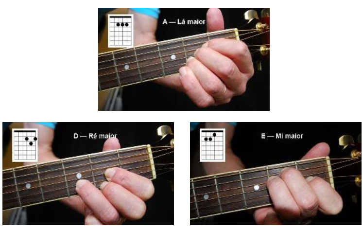 (Dó,Lá,Mi): Três acordes essenciais de violão